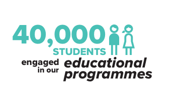 40,000 students engaged in our educational programmes
